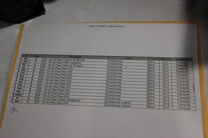 我所品評的酒單,沒有酒莊的名字,有年份、產區跟葡萄品種。